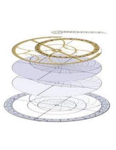 ASTR 3436 Astrolabio mappa circolare...